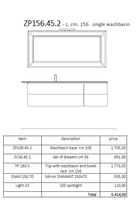 ZP156.45.2